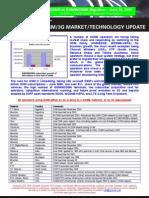 CDMA to GSM Migration