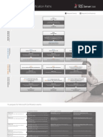 SQLServer2008CertificationPath (1)