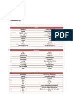 Unit 1 - Vocabulary Kit