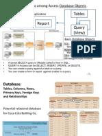 Data Modeling Case Study