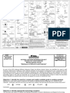 Weld Design Symbols | Welding | Industrial Processes