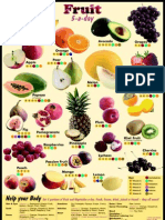 Fruit 5 a day