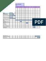 Diagramme de Gantt PR