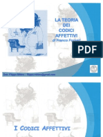 La Teoria dei Codici Affettivi di Franco Fornari