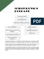 Duty Hirschsprung's Disease