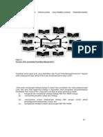 Topik 2 Strategi Pengajaran Dan Pembelajaran