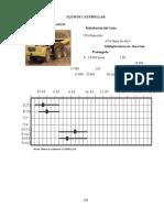 10ANEXO3-GraficasParaElCalculoDeCostosDeOperacion