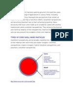 Core Shell Nano Particles