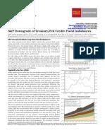S&P Downgrade of Treasury/Fed Credit