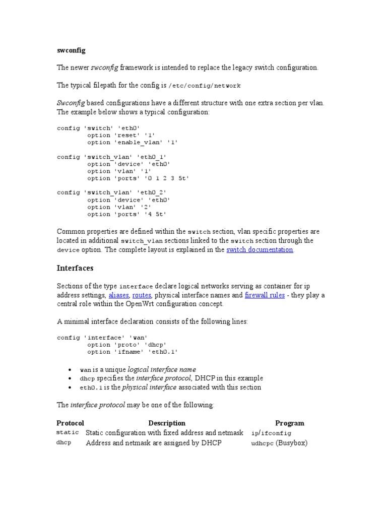 swconfig | Ip Address | I Pv6