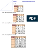 Tablas de Multiplicar en Base 2, 3, 4, 5, 6, 7, 8, 9, 11, 12 y 16