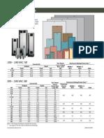 Aqua Drive Performance Data
