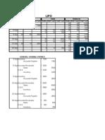 Lifo, Fifo, Average Cost