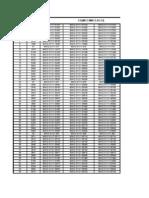 Update Format BTS Updated Sheet 26-JULY-11