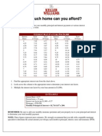 Buyers How Much Home Can You Afford