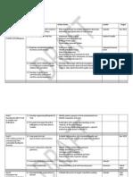 FCRTC Strategic Plan Draft