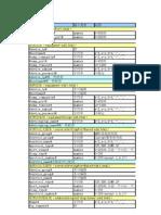 表单项说明