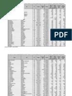 Tabela Dados Atlas SIPOT