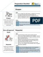 20110719 BearBuy Checklist