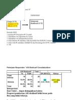Uji Beda Proporsi + T-Test + Anova