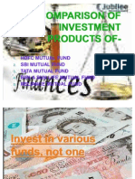 Comparison of Investment Products Of