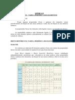 2974488-Quimica-Tabela-Distribuicao-Eletronica-PDF