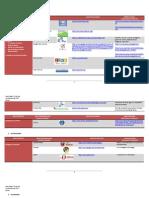 Catalogo Web 2.0