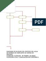 Diagrama de Bloques Del Proceso Del Agua de Bombeo de Unaplanta de Harina de Pescado
