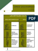 precolombinas