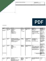 2 Curriculum Map
