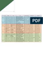 Presentación de Póster IICO-2011 FCE