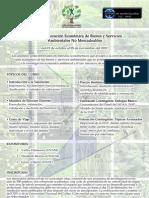 Valoración Económica de Bienes y Servicios Ambientales No Mercadeables_Poster