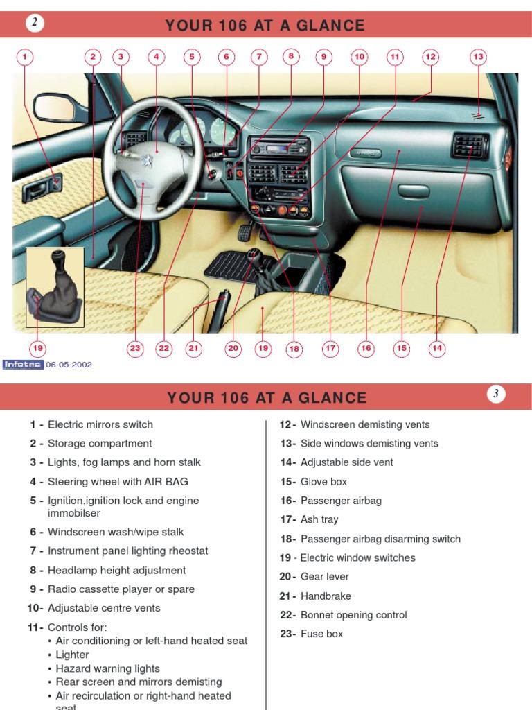 peugeot 106 manual 2 airbag compact cassette peugeot 106 zest 2 fuse box citroen saxo