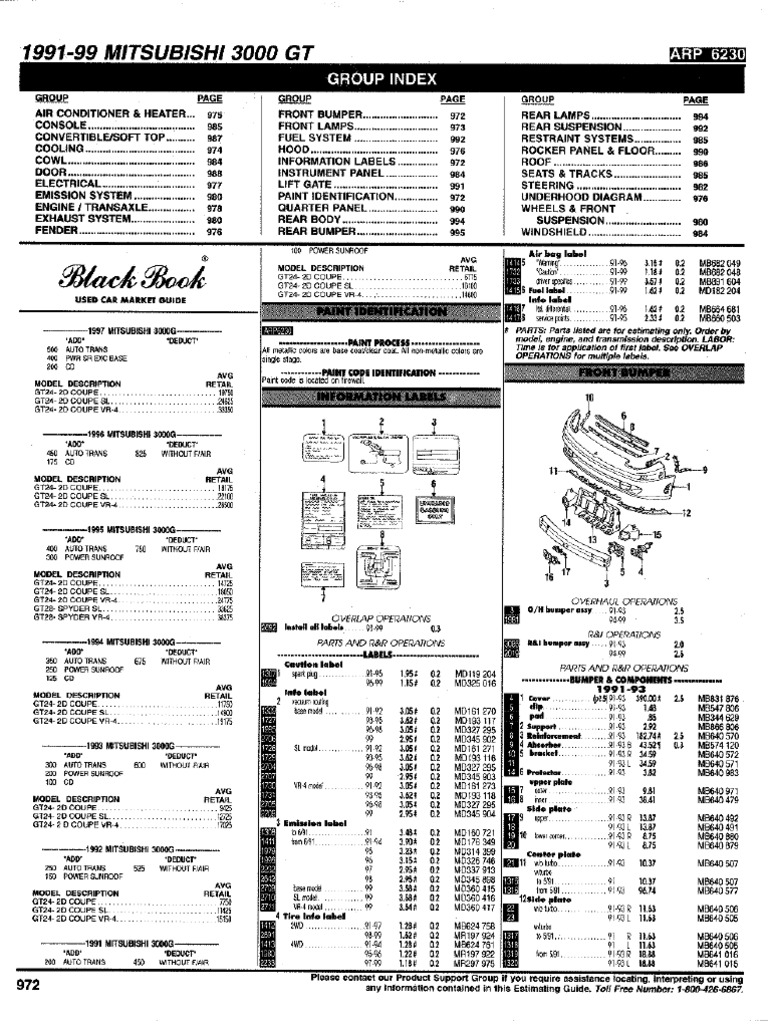 Modern 3000gt Wiring Diagram Frieze - Best Images for wiring diagram ...