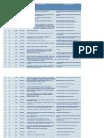 lista_parteneri_proiecte