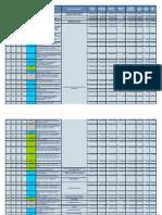 Lista Beneficiari Proiecte Iunie 2011