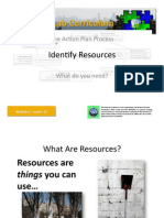 M5 L10 What Are Resources