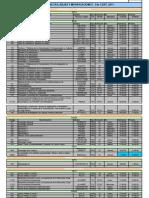 Altas-bajas-y-modificaciones-al-5-de-agosto1