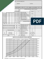 Formulário Controle Tecnológico - MRAF