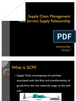 SCM Supply Chain Management (Main)