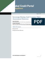 Rating Histories