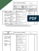Planes de Cuidado Medicina Interna Honac