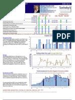 Carmel Highlands Homes Market Action Report for Real Estate Sales July 2011