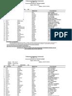 August 2011 Master Plumbers - Manila Complete)