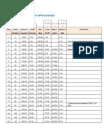 The 5 Dollar Doubler Spreadsheet