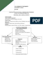 Conceptual Framework FINANCIAL ANALYSIS OF SMALL & MEDIUM SIZE ENTERPRISES A STUDY OF UGANDA BATTERIES LTD INDUSTRIAL AREA, KAMPALA DISTRICT