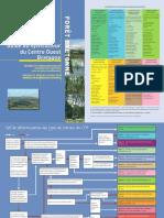 Guide Du Sylviculteur Du Centre Ouest Bretagne