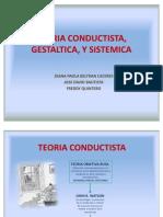 TEORIA CONDUCTISTA, GESTALTICA, Y SISTEMICA
