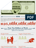 Taxpayer Dollars Testing