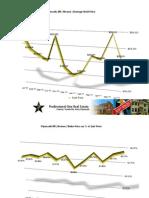 Plymouth Michigan Real Estate Stats | June 2011